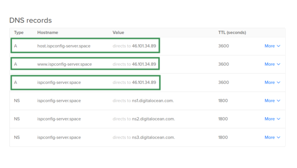 Have a look at your DNS records on Digital Ocean Nameservers and compare with mine